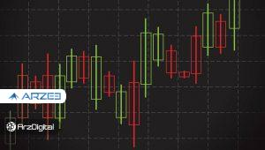 ۴ نکته مهم که باید در تحلیل بازار ارزهای دیجیتال در نظر بگیرید