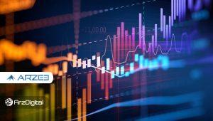 تحلیل تکنیکال قیمت اتریوم، ترون، تزوس و کاردانو