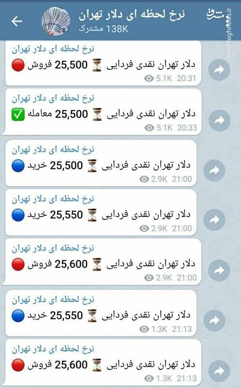 روایت نماینده مجلس از جهش دقیقهای نرخ دلار فردایی