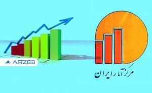 هزینه خانوار ایرانی اعلام شد
