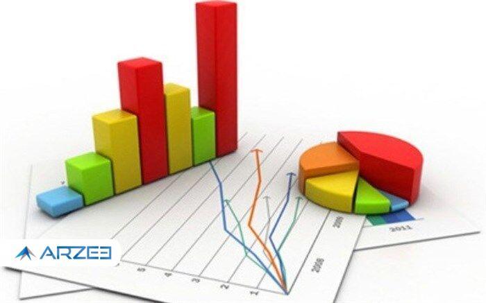 کاهش ۱۹.۳ درصدی نرخ تورم کالاهای صادراتی در بهار ۱۴۰۰
