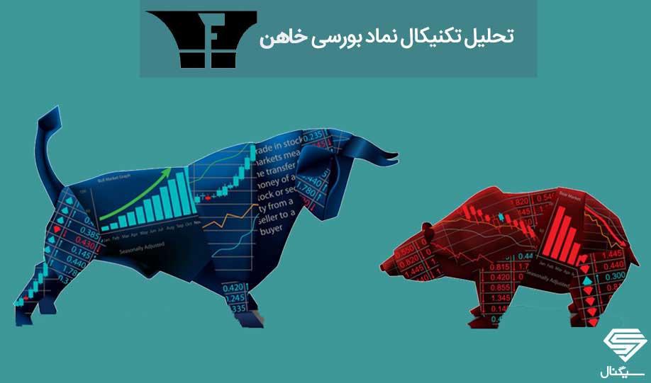تحلیل تکنیکال خاهن   4 مهر 1400